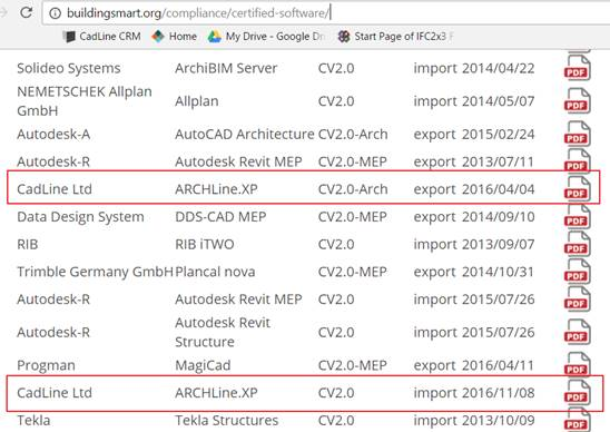ARCHLine.XP successfully passed IFC2x3 Coordination View Import ...